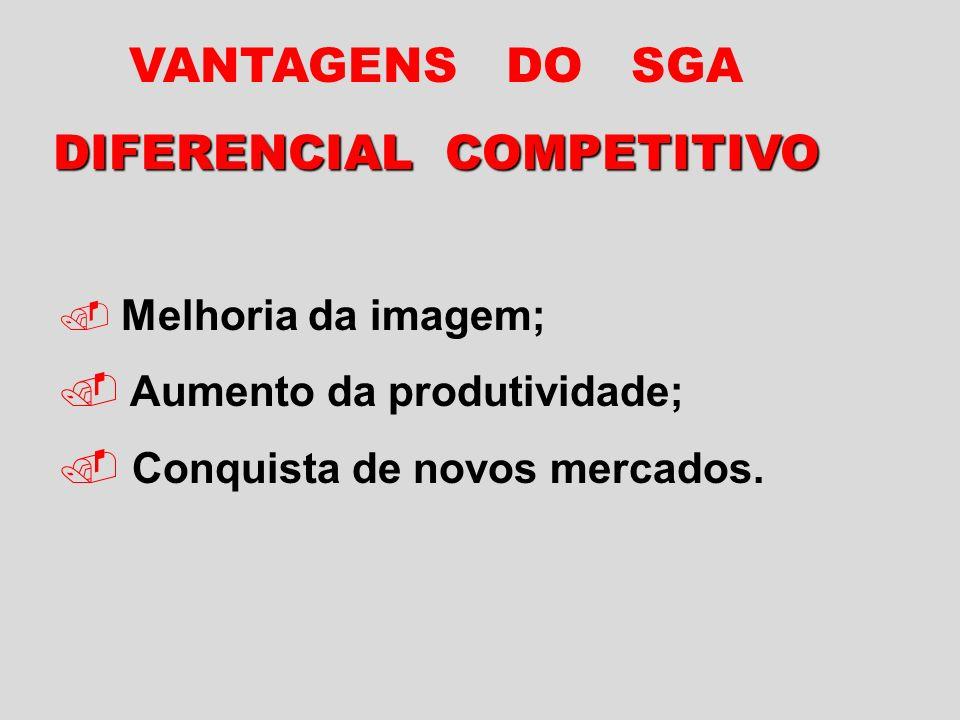 VANTAGENS DO SGA DIFERENCIAL COMPETITIVO Melhoria da imagem;.