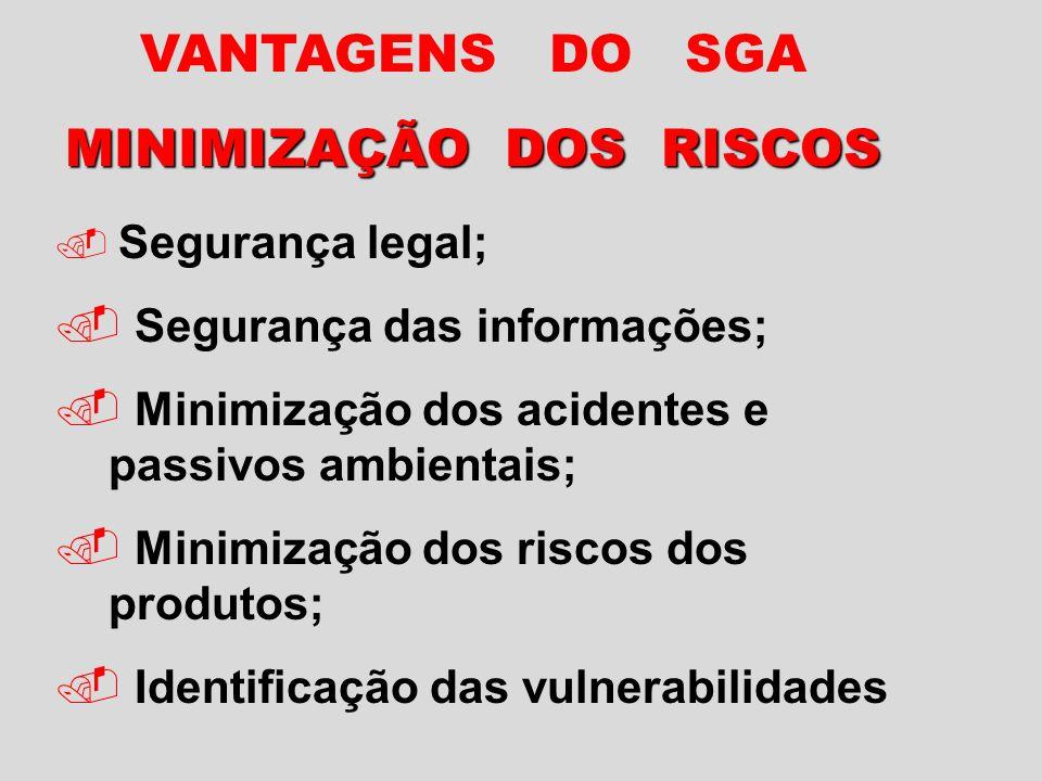 VANTAGENS DO SGA MINIMIZAÇÃO DOS RISCOS Segurança legal;.