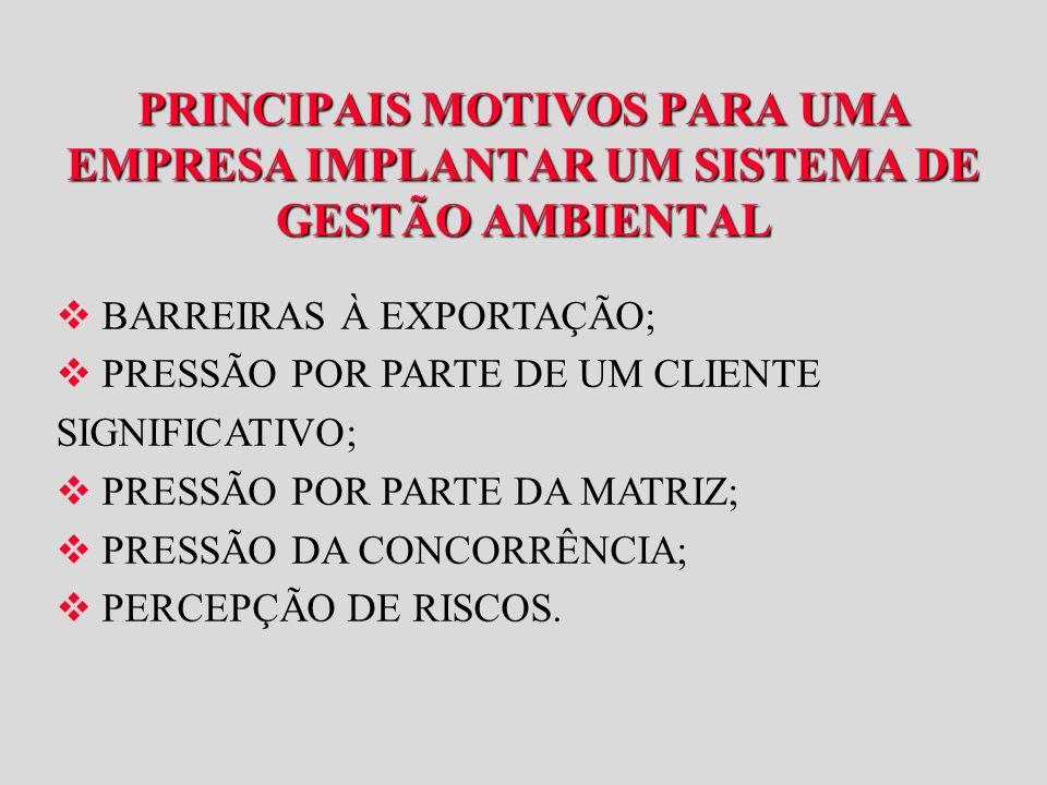 PRINCIPAIS MOTIVOS PARA UMA EMPRESA IMPLANTAR UM SISTEMA DE GESTÃO AMBIENTAL BARREIRAS À EXPORTAÇÃO; PRESSÃO POR PARTE DE UM CLIENTE SIGNIFICATIVO; PRESSÃO POR PARTE DA MATRIZ; PRESSÃO DA CONCORRÊNCIA; PERCEPÇÃO DE RISCOS.