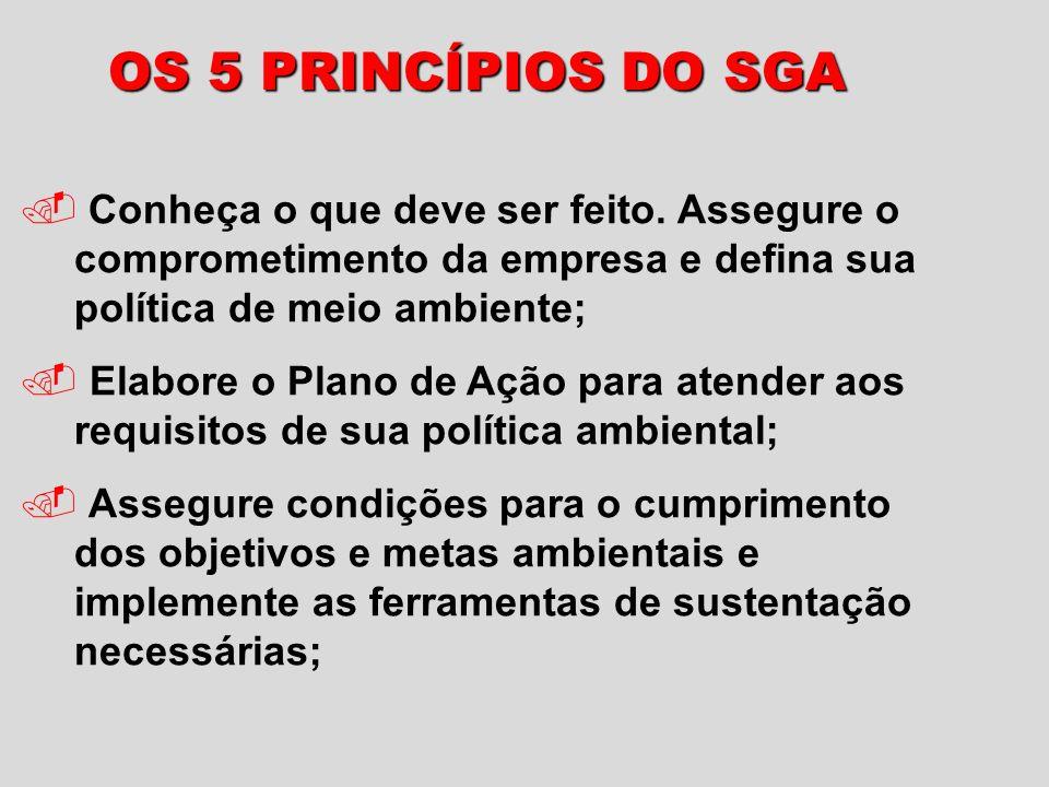 OS 5 PRINCÍPIOS DO SGA Conheça o que deve ser feito.