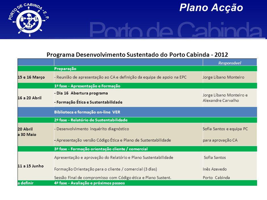 Programa Desenvolvimento Sustentado do Porto Cabinda - 2012 Responsável Preparação 15 e 16 Março- Reunião de apresentação ao CA e definição da equipa