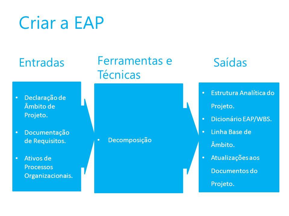 Entradas Criar a EAP Estrutura Analítica do Projeto. Dicionário EAP/WBS. Linha Base de Âmbito. Atualizações aos Documentos do Projeto. Decomposição De