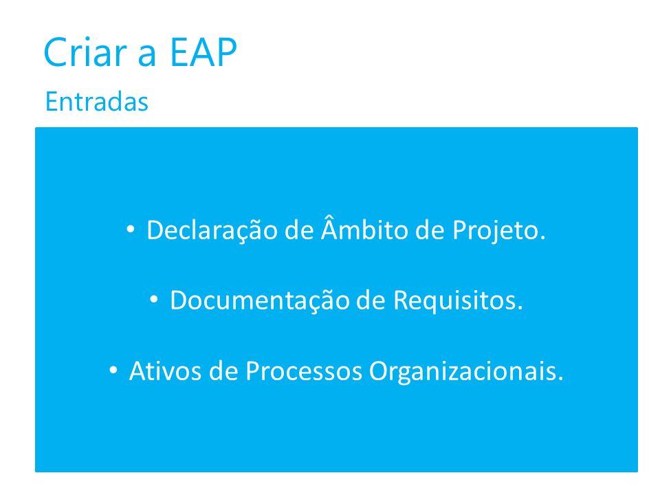 Entradas Criar a EAP Declaração de Âmbito de Projeto. Documentação de Requisitos. Ativos de Processos Organizacionais.