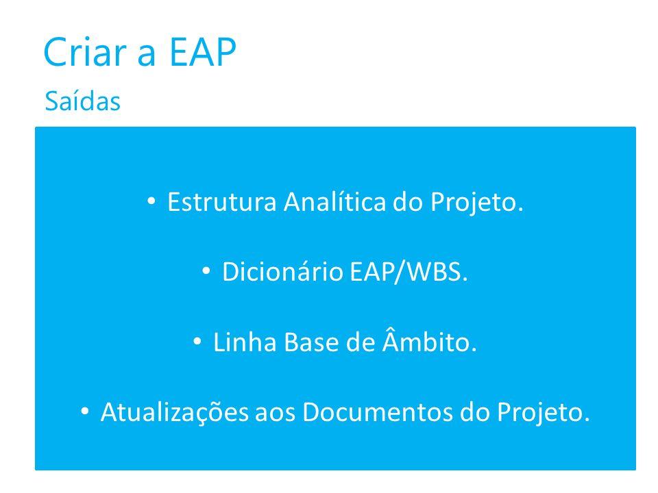 Saídas Criar a EAP Estrutura Analítica do Projeto. Dicionário EAP/WBS. Linha Base de Âmbito. Atualizações aos Documentos do Projeto.