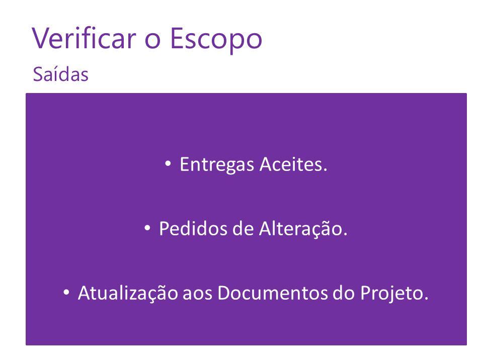 Saídas Verificar o Escopo Entregas Aceites. Pedidos de Alteração. Atualização aos Documentos do Projeto.