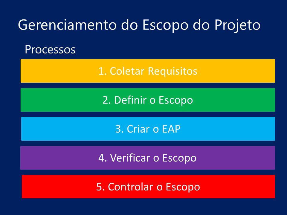 Gerenciamento do Escopo do Projeto Processos 1. Coletar Requisitos 2. Definir o Escopo 3. Criar o EAP 4. Verificar o Escopo 5. Controlar o Escopo