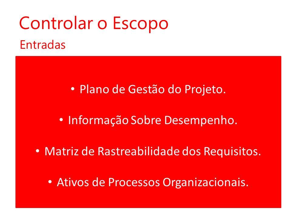 Entradas Controlar o Escopo Plano de Gestão do Projeto. Informação Sobre Desempenho. Matriz de Rastreabilidade dos Requisitos. Ativos de Processos Org