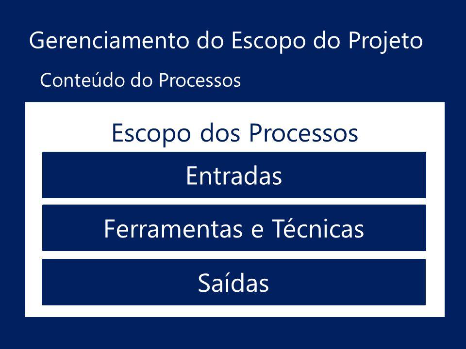 Gerenciamento do Escopo do Projeto Escopo dos Processos Entradas Ferramentas e Técnicas Saídas Conteúdo do Processos