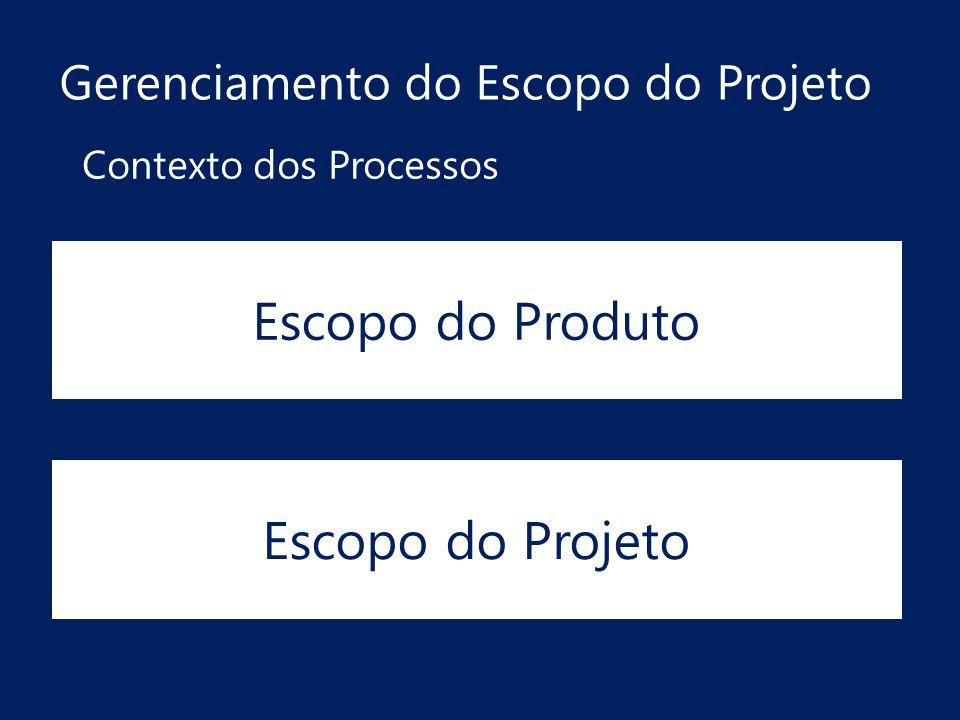 Gerenciamento do Escopo do Projeto Escopo do Projeto Escopo do Produto Contexto dos Processos