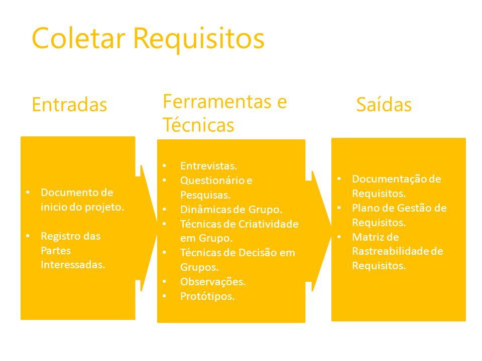 Entradas Coletar Requisitos Documentação de Requisitos. Plano de Gestão de Requisitos. Matriz de Rastreabilidade de Requisitos. Entrevistas. Questioná