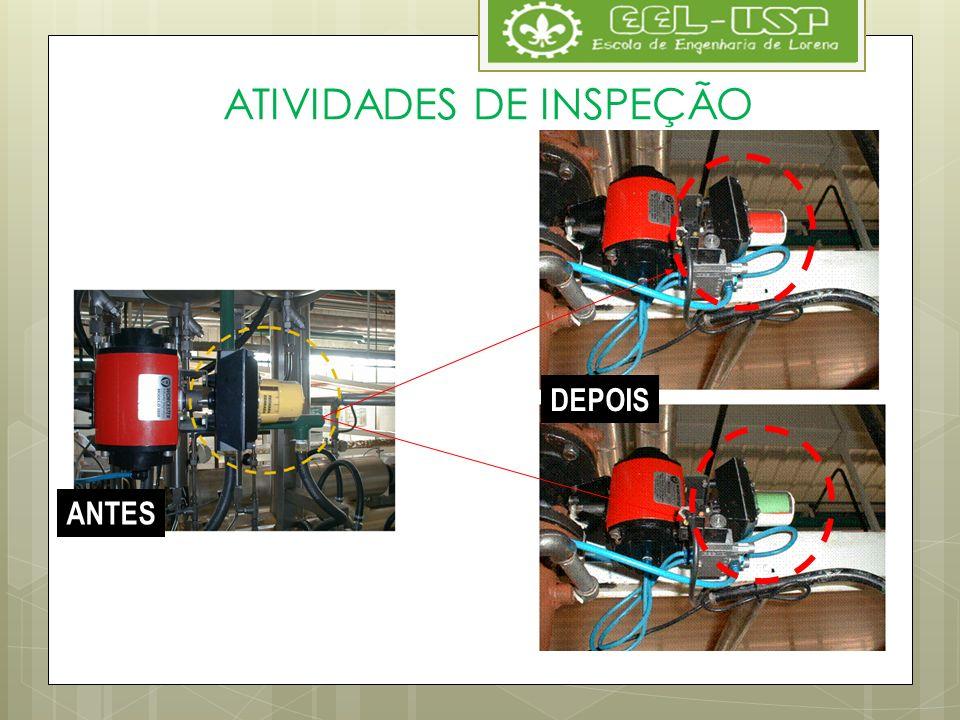 ATIVIDADES DE INSPEÇÃO ANTES DEPOIS