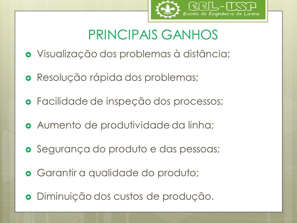Visualização dos problemas à distância; Resolução rápida dos problemas; Facilidade de inspeção dos processos; Aumento de produtividade da linha; Segur