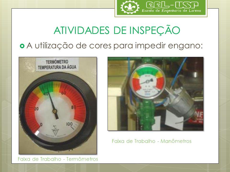 ATIVIDADES DE INSPEÇÃO Faixa de Trabalho - Termômetros Faixa de Trabalho - Manômetros A utilização de cores para impedir engano: