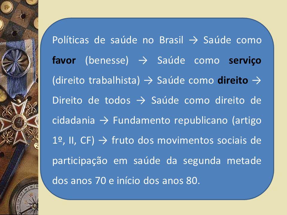 Políticas de saúde no Brasil Saúde como favor (benesse) Saúde como serviço (direito trabalhista) Saúde como direito Direito de todos Saúde como direit