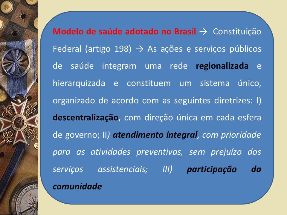 Modelo de saúde adotado no Brasil Constituição Federal (artigo 198) As ações e serviços públicos de saúde integram uma rede regionalizada e hierarquiz