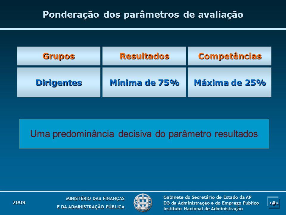 17 MINISTÉRIO DAS FINANÇAS E DA ADMINISTRAÇÃO PÚBLICA Gabinete do Secretário de Estado da AP DG da Administração e do Emprego Público Instituto Nacion