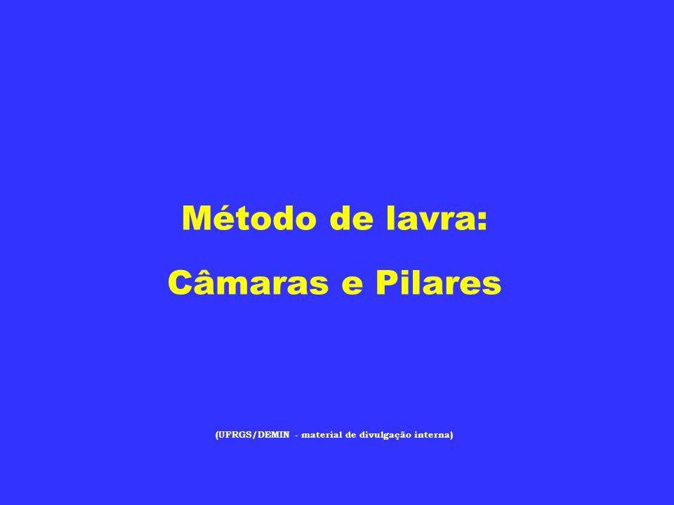 Método de lavra: Câmaras e Pilares (UFRGS/DEMIN - material de divulgação interna)