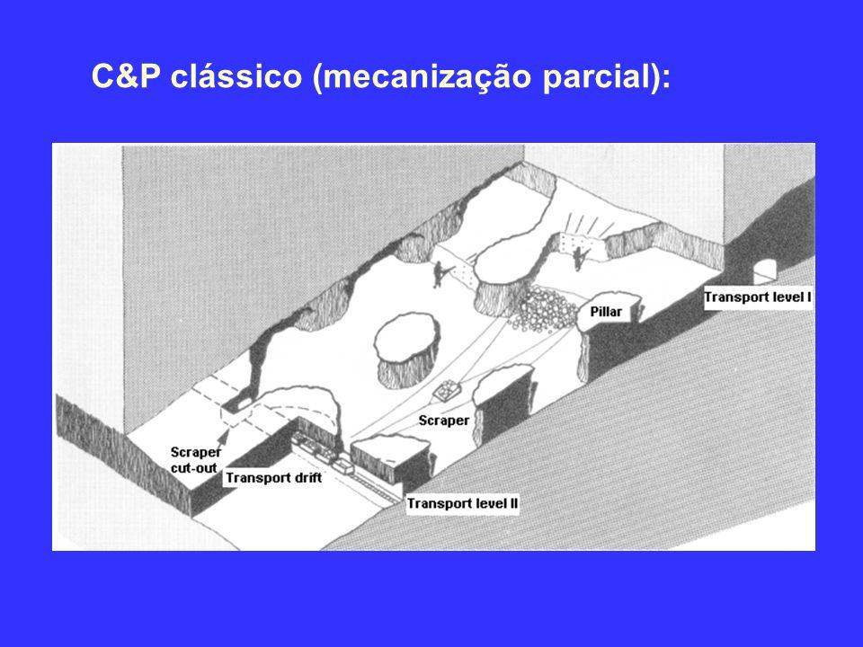 C&P clássico (mecanização parcial):