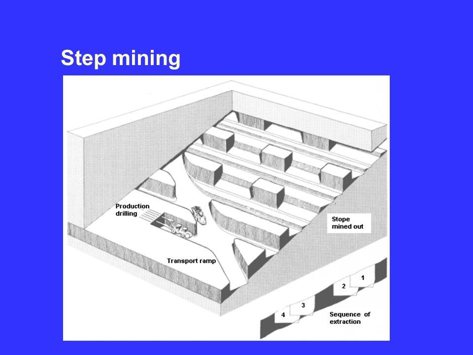 Step mining