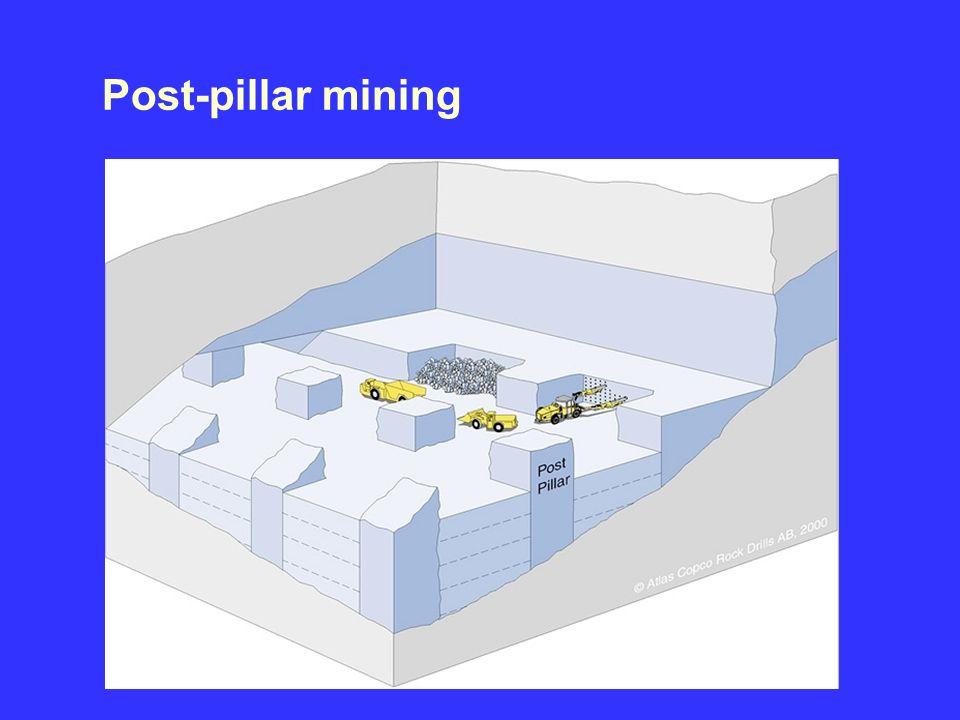 Post-pillar mining