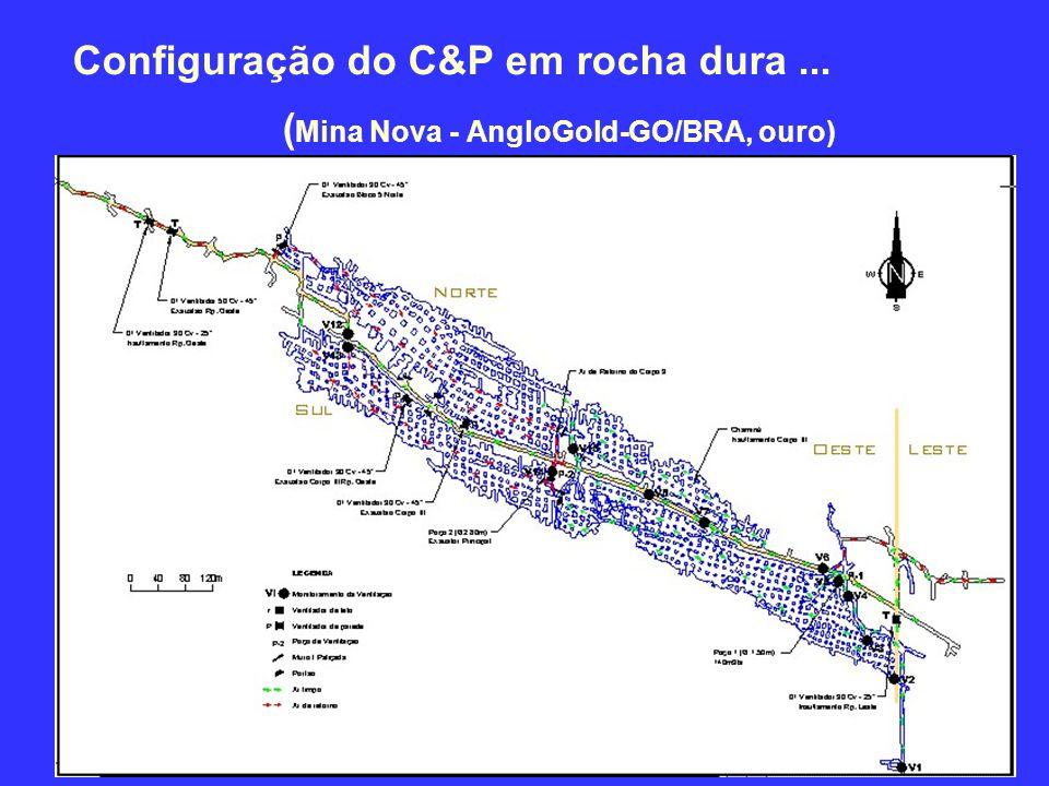 Configuração do C&P em rocha dura... ( Mina Nova - AngloGold-GO/BRA, ouro)