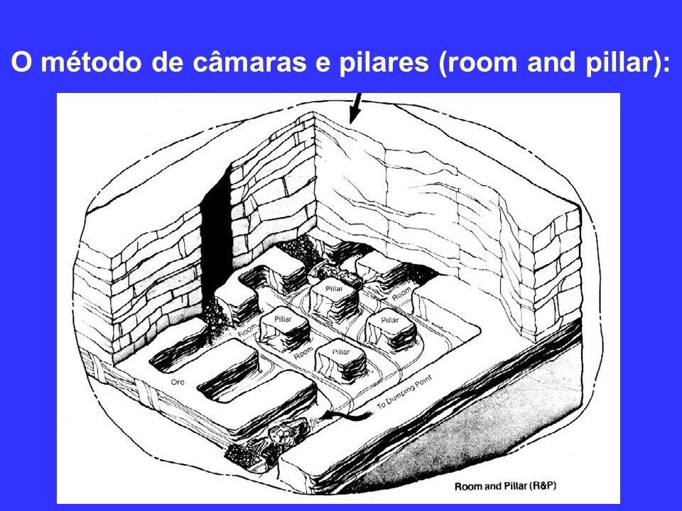 Vista geral de mina de carvão empregando C&P (Mina Fontanella, Treviso-SC) Plano inclinado de acesso principal Poço de ventilação (exaustão) Painel de lavra (projeto) Eixo em desenvolvimento