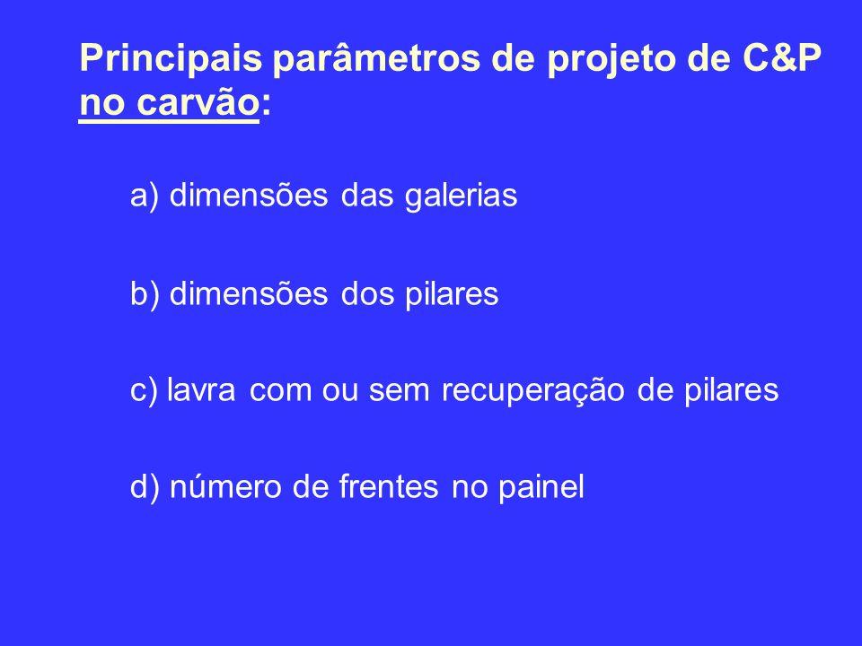 Principais parâmetros de projeto de C&P no carvão: a) dimensões das galerias b) dimensões dos pilares c) lavra com ou sem recuperação de pilares d) número de frentes no painel