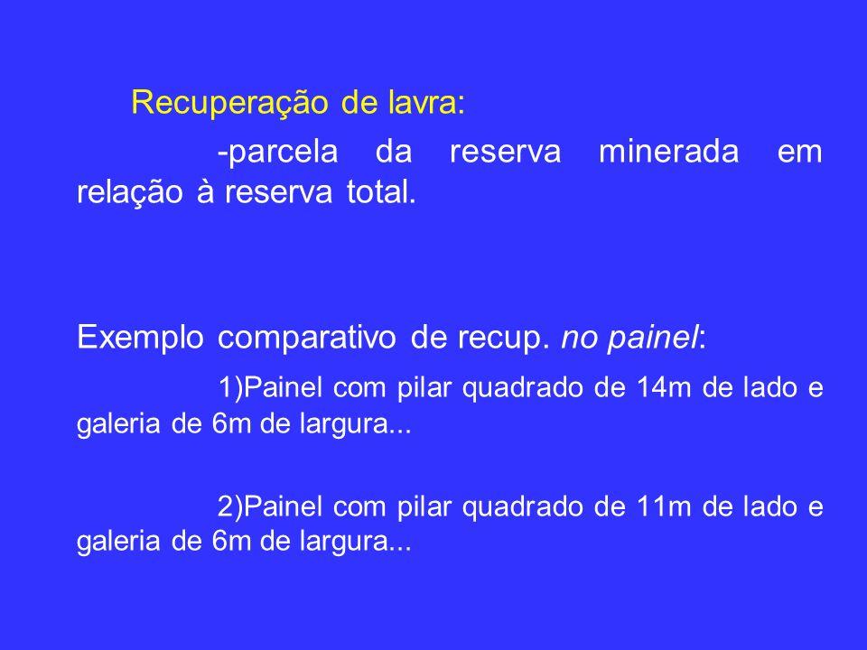 Recuperação de lavra: -parcela da reserva minerada em relação à reserva total.