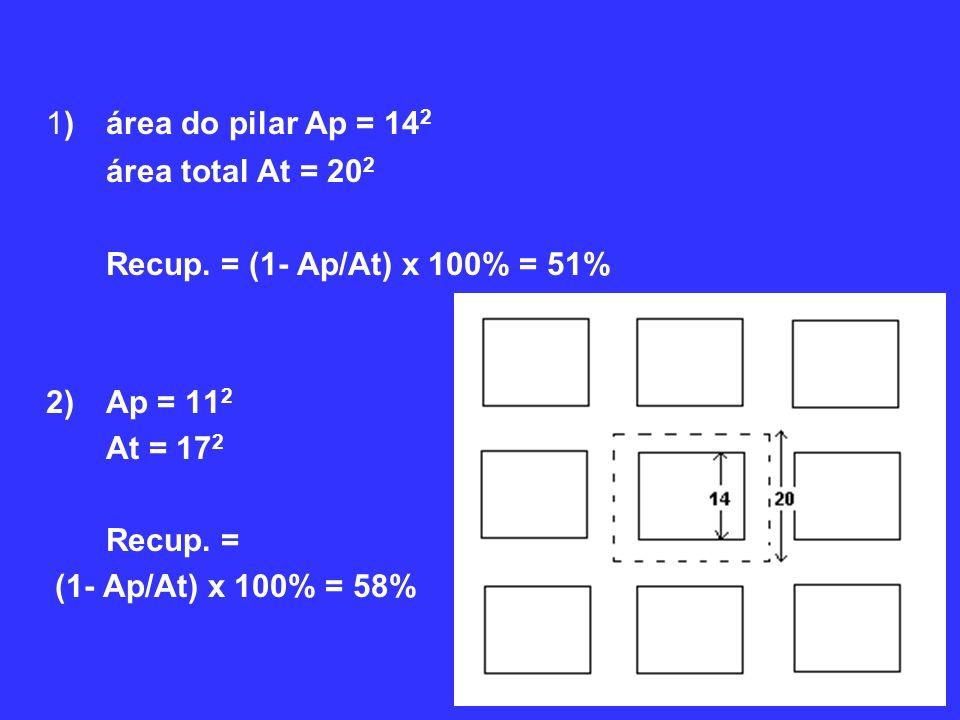 1)área do pilar Ap = 14 2 área total At = 20 2 Recup.