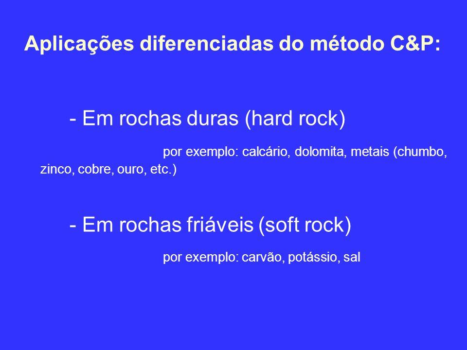 Aplicações diferenciadas do método C&P: - Em rochas duras (hard rock) por exemplo: calcário, dolomita, metais (chumbo, zinco, cobre, ouro, etc.) - Em rochas friáveis (soft rock) por exemplo: carvão, potássio, sal