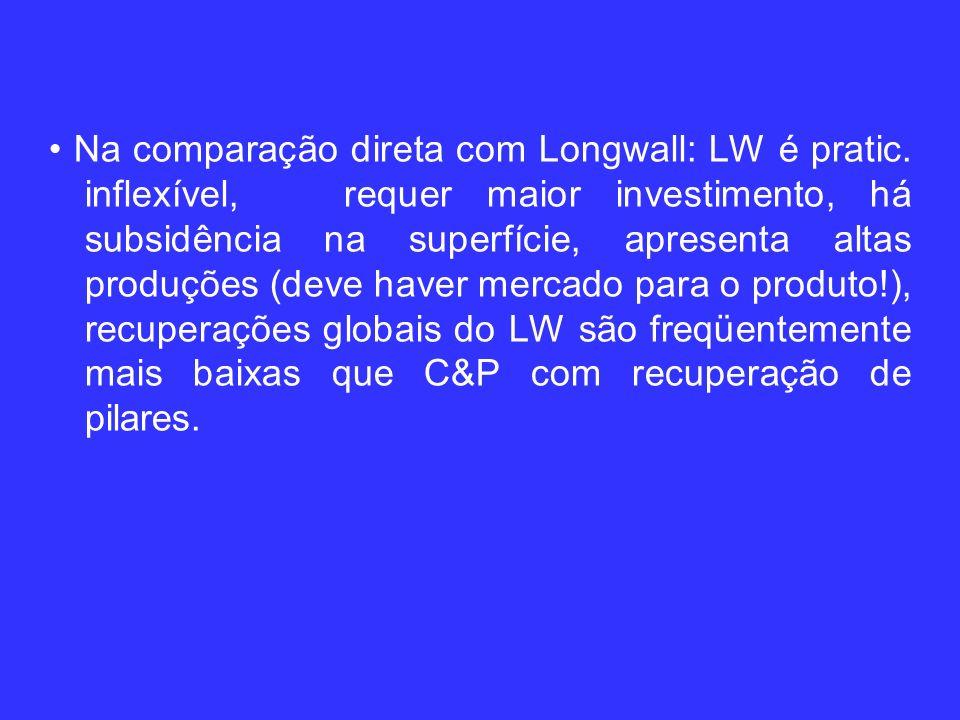 Na comparação direta com Longwall: LW é pratic.