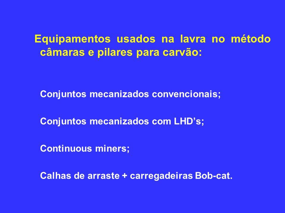 Equipamentos usados na lavra no método câmaras e pilares para carvão: Conjuntos mecanizados convencionais; Conjuntos mecanizados com LHDs; Continuous miners; Calhas de arraste + carregadeiras Bob-cat.