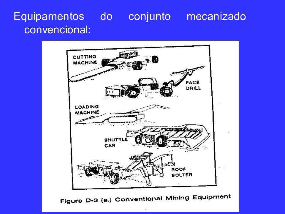 Equipamentos do conjunto mecanizado convencional: