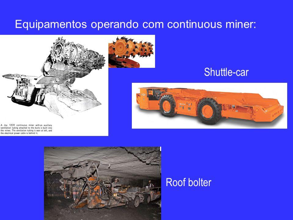 Equipamentos operando com continuous miner: Shuttle-car Roof bolter
