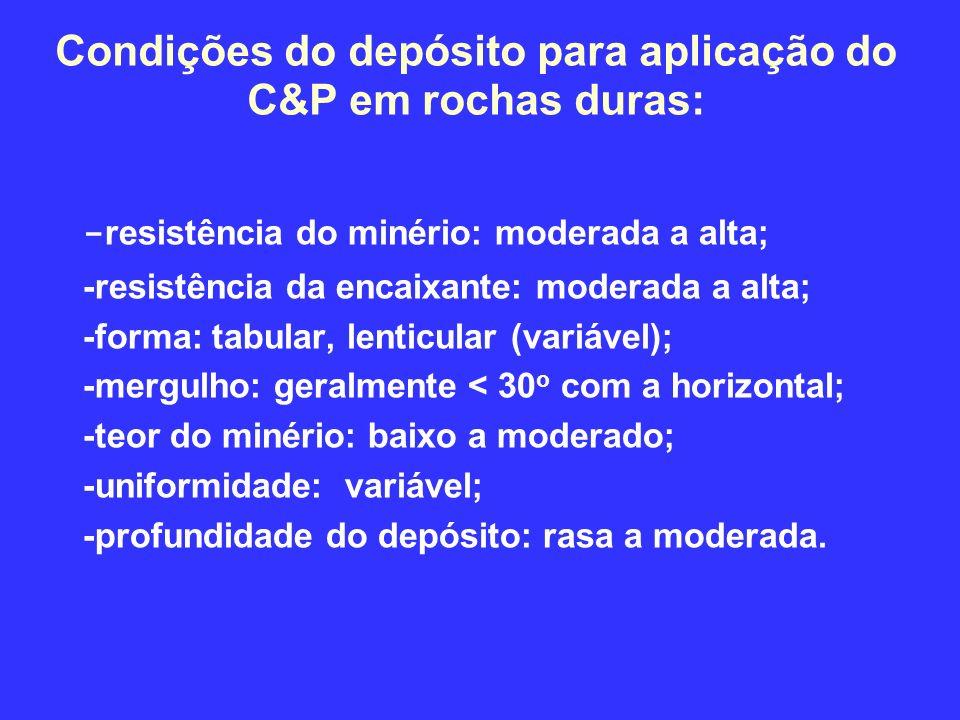 Condições do depósito para aplicação do C&P em rochas duras: - resistência do minério: moderada a alta; -resistência da encaixante: moderada a alta; -forma: tabular, lenticular (variável); -mergulho: geralmente < 30 o com a horizontal; -teor do minério: baixo a moderado; -uniformidade: variável; -profundidade do depósito: rasa a moderada.