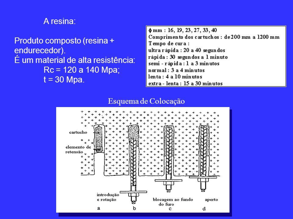 A resina: Produto composto (resina + endurecedor).