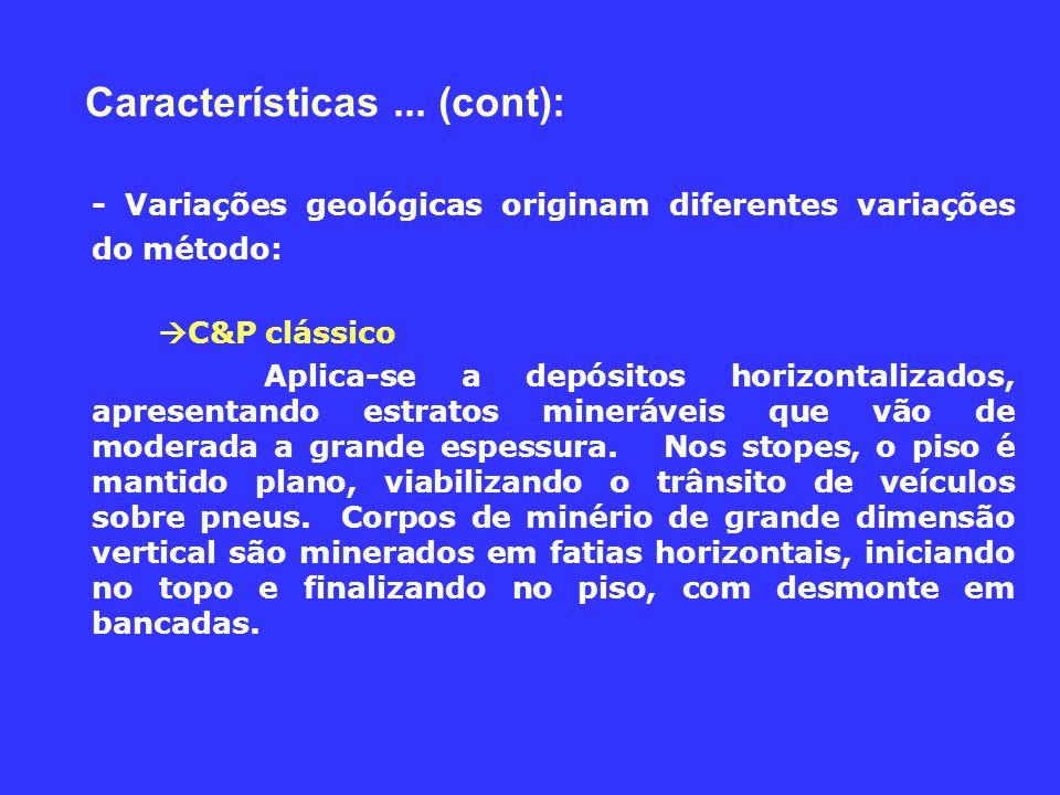 Considerações sobre aplicabilidade do método C&P no carvão Características das camadas: -para continuous miners e equipamentos convencionais drill&blast – camadas entre 1 e 4m; -características estruturais têm grande influência no sucesso do método;