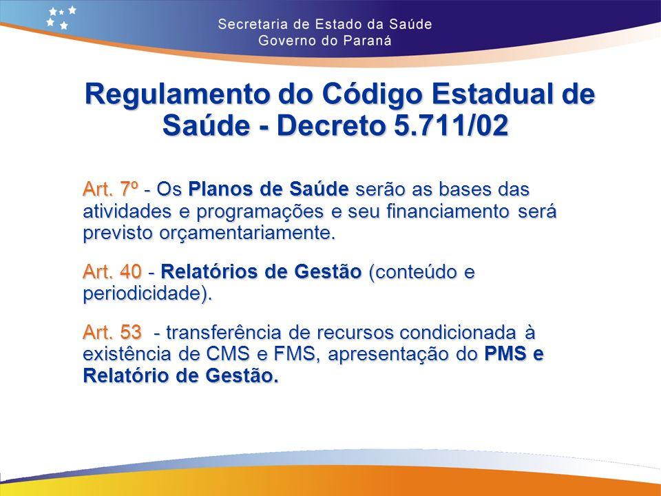 Regulamento do Código Estadual de Saúde - Decreto 5.711/02 Regulamento do Código Estadual de Saúde - Decreto 5.711/02 Art.