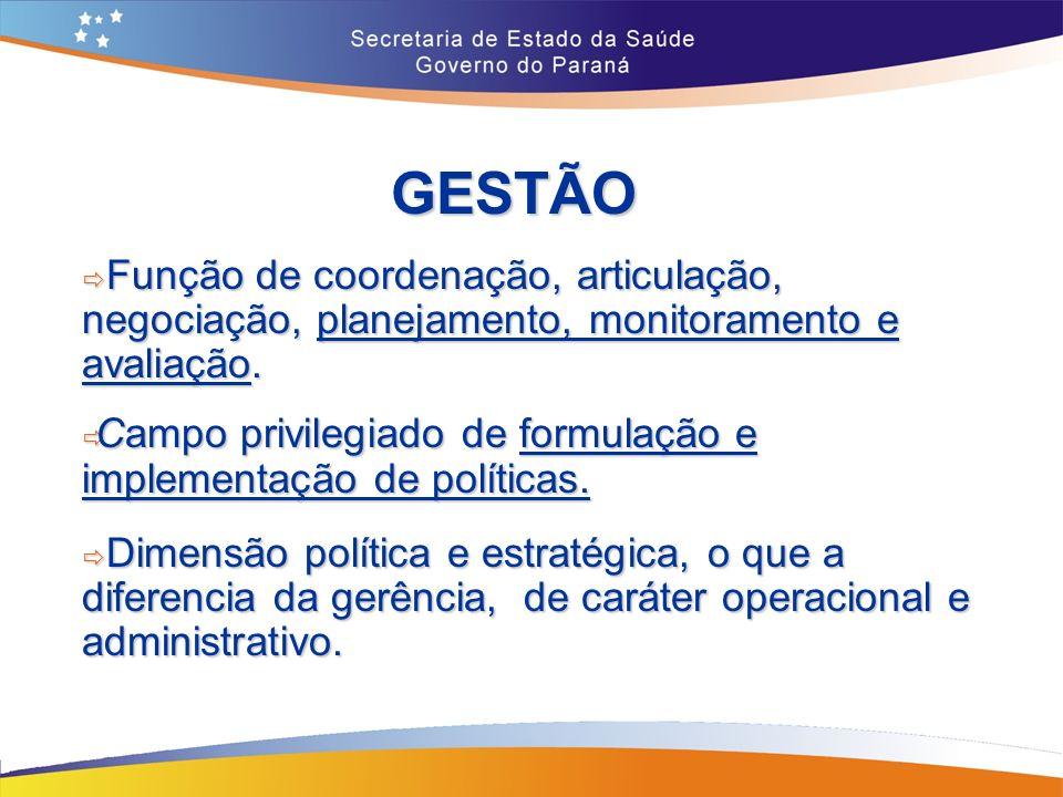 GESTÃO Função de coordenação, articulação, negociação, planejamento, monitoramento e avaliação.