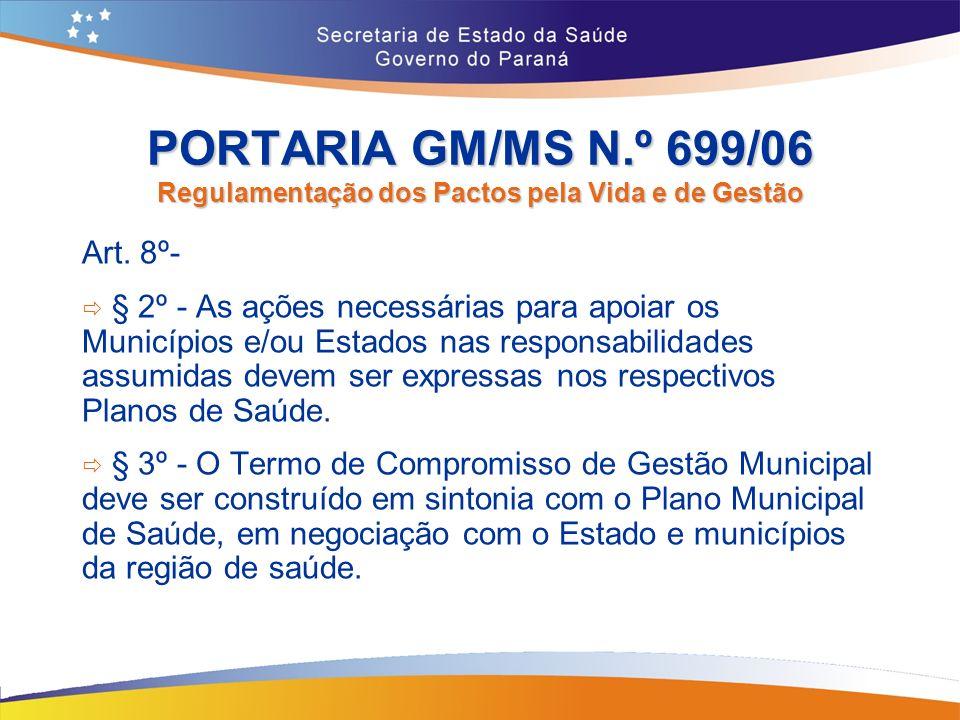 PORTARIA GM/MS N.º 699/06 Regulamentação dos Pactos pela Vida e de Gestão Art.