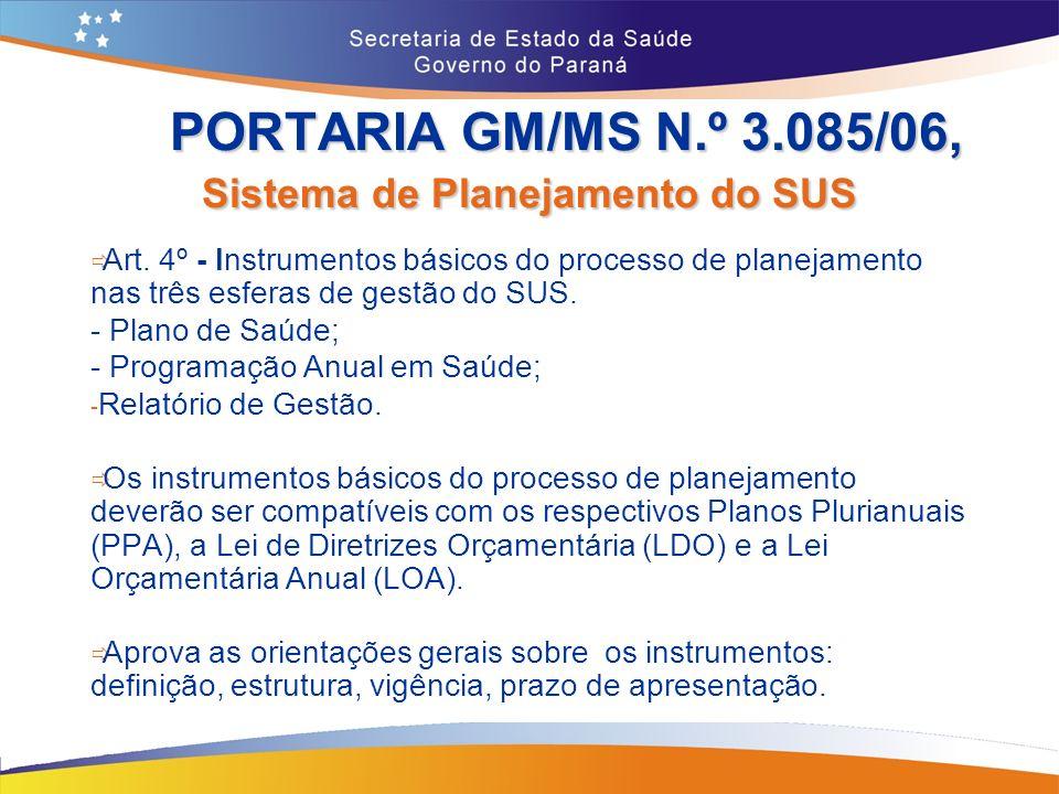 PORTARIA GM/MS N.º 3.085/06, Sistema de Planejamento do SUS PORTARIA GM/MS N.º 3.085/06, Sistema de Planejamento do SUS Art.