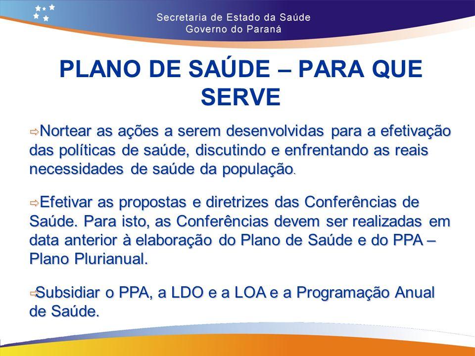 PLANO DE SAÚDE – PARA QUE SERVE Nortear as ações a serem desenvolvidas para a efetivação das políticas de saúde, discutindo e enfrentando as reais necessidades de saúde da população.