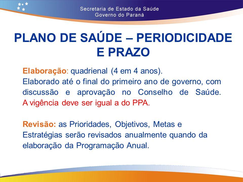 PLANO DE SAÚDE – PERIODICIDADE E PRAZO Elaboração: quadrienal (4 em 4 anos).