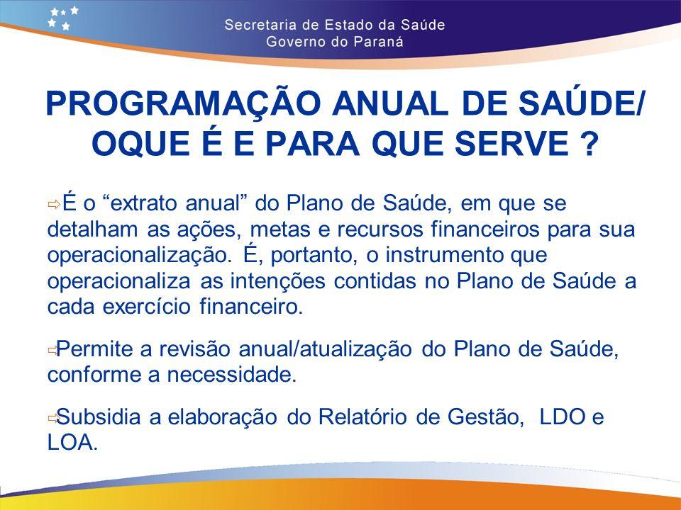 PROGRAMAÇÃO ANUAL DE SAÚDE/ OQUE É E PARA QUE SERVE .