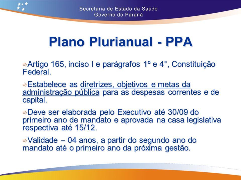 Plano Plurianual - PPA Plano Plurianual - PPA Artigo 165, inciso I e parágrafos 1º e 4°, Constituição Federal.