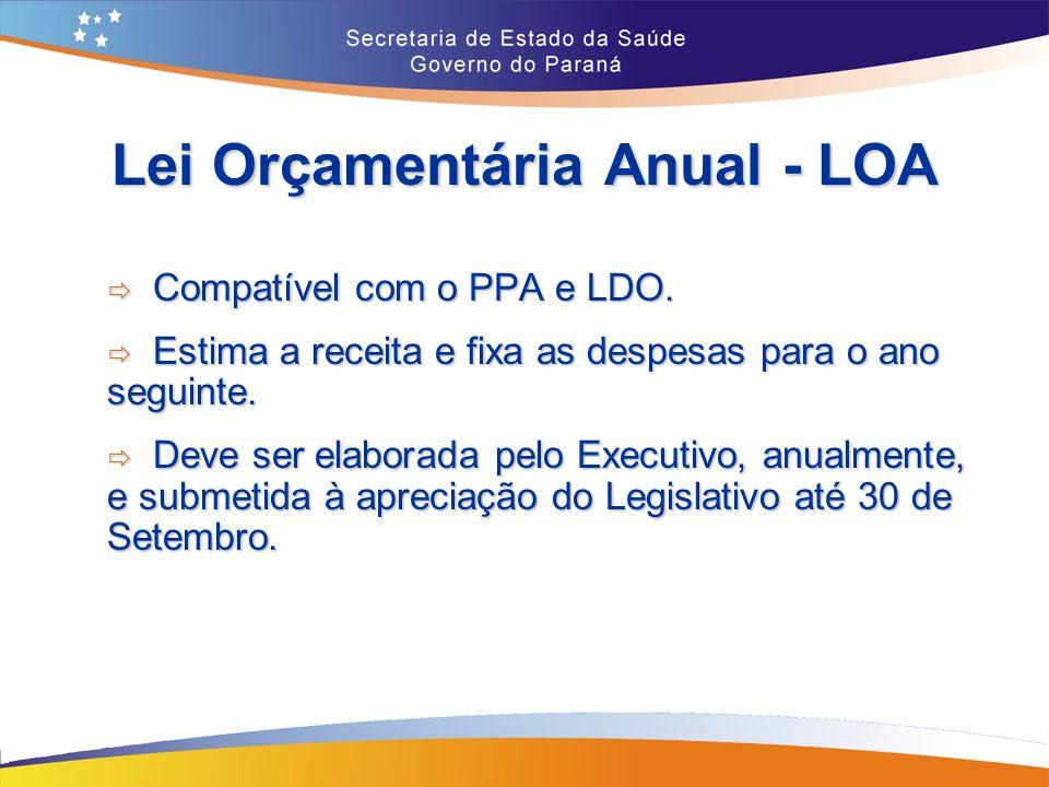 Lei Orçamentária Anual - LOA Compatível com o PPA e LDO.