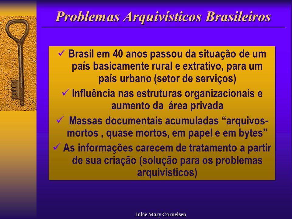 Julce Mary Cornelsen Problemas Arquivísticos Brasileiros Brasil em 40 anos passou da situação de um país basicamente rural e extrativo, para um país u
