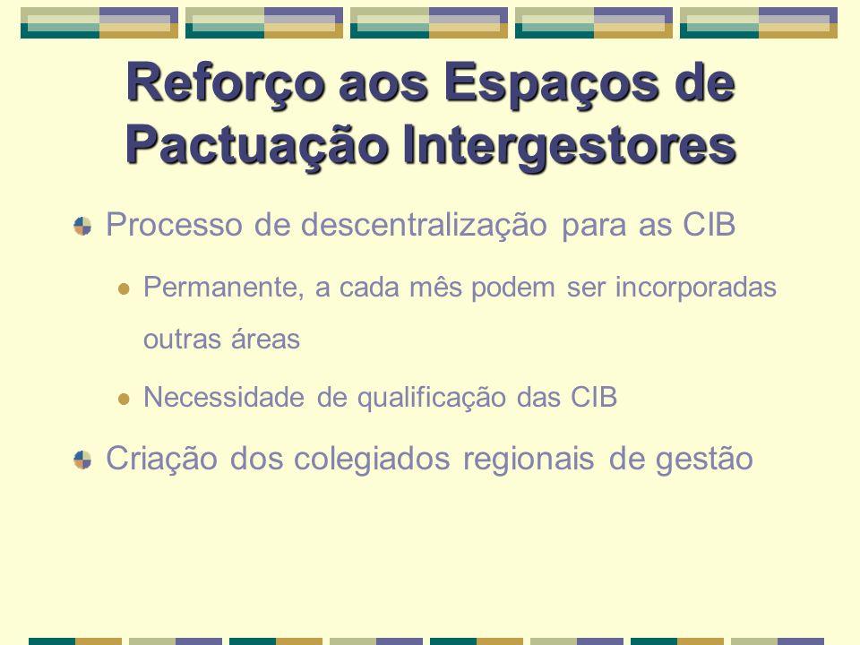 Reforço aos Espaços de Pactuação Intergestores Processo de descentralização para as CIB Permanente, a cada mês podem ser incorporadas outras áreas Necessidade de qualificação das CIB Criação dos colegiados regionais de gestão