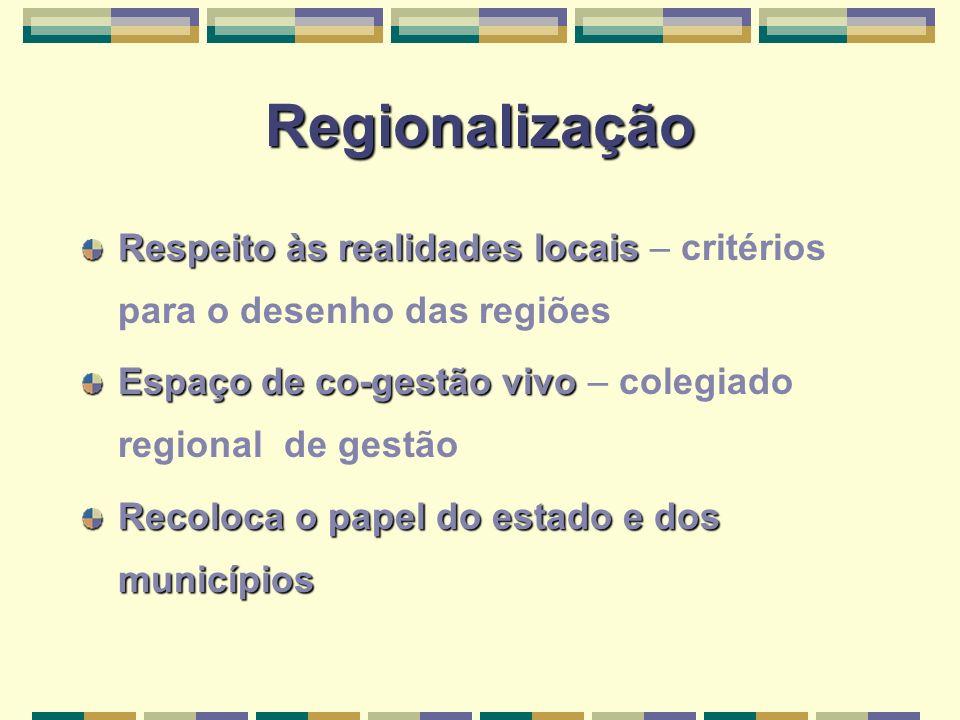 Regionalização Respeito às realidades locais Respeito às realidades locais – critérios para o desenho das regiões Espaço de co-gestão vivo Espaço de co-gestão vivo – colegiado regional de gestão Recoloca o papel do estado e dos municípios