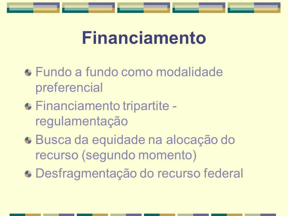 Financiamento Fundo a fundo como modalidade preferencial Financiamento tripartite - regulamentação Busca da equidade na alocação do recurso (segundo momento) Desfragmentação do recurso federal